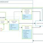 asset data workflow