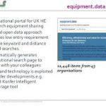 equipment sharing slide